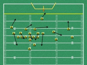 cover 3 zone defense