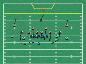 Defending the spread offense