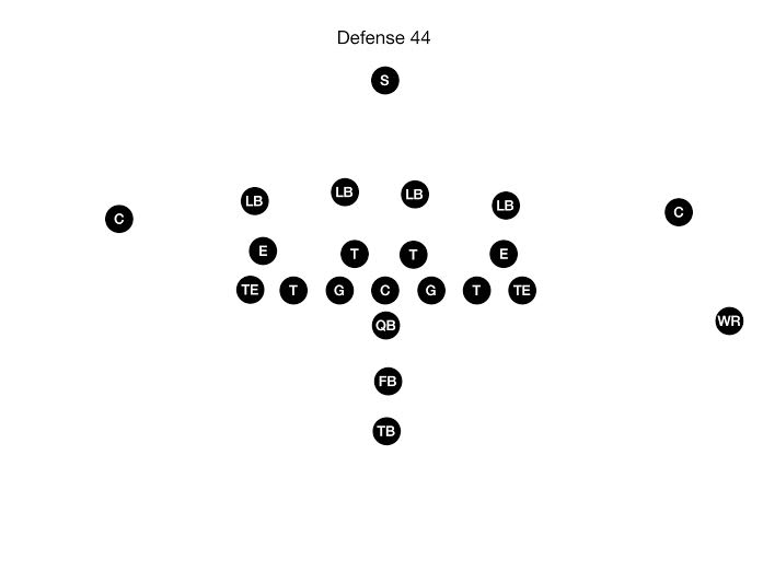 44 Stack Defense