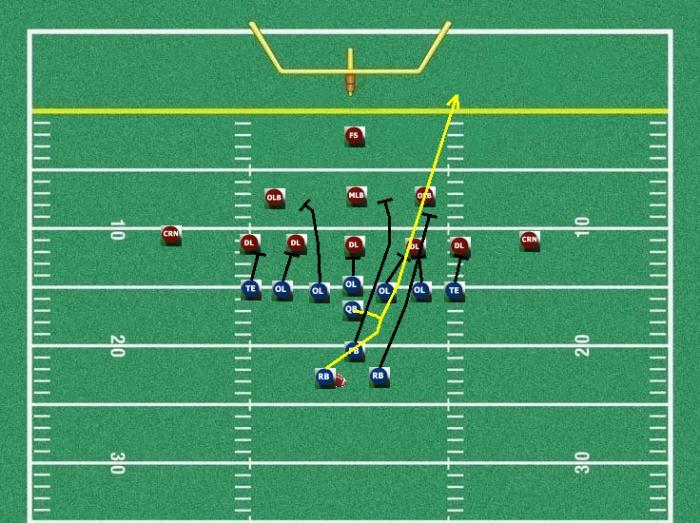 football spiel