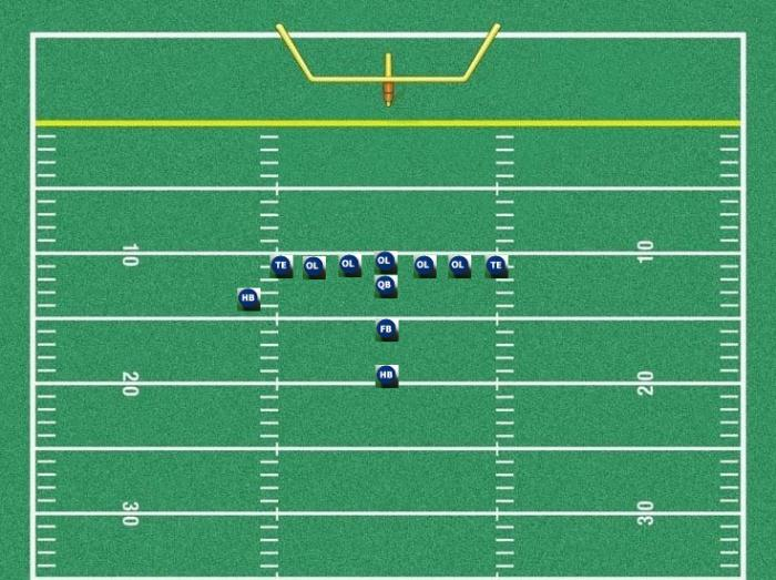 Youth football I formation