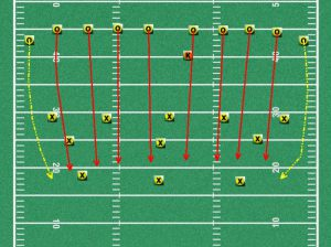 Kick Off Coverage in Youth Football