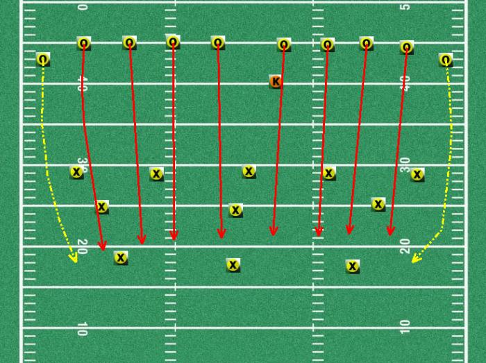 Free Special Teams Plays Youth Football