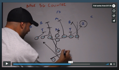 Video Playbook for Youth Football: Wishbone Offense