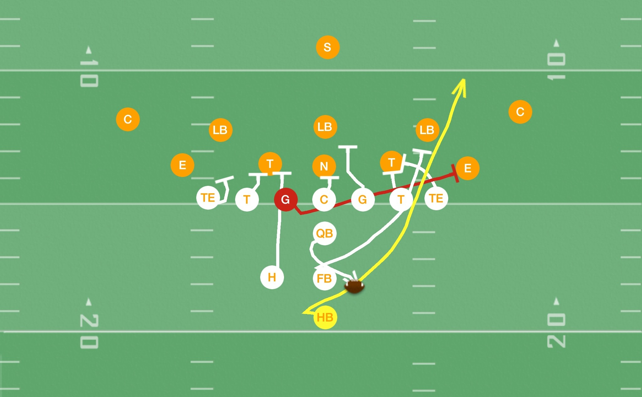 Power I Formation Plays & Playbook - Youth Football Online