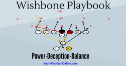 Wishbone Playbook For Youth Football