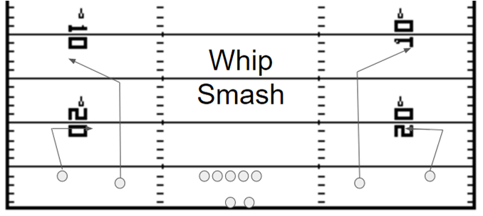 Whip Smash Pass Play