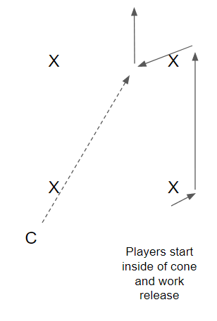 square drill for youth football players