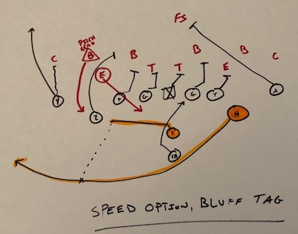 Speed Option off of the Inside Zone