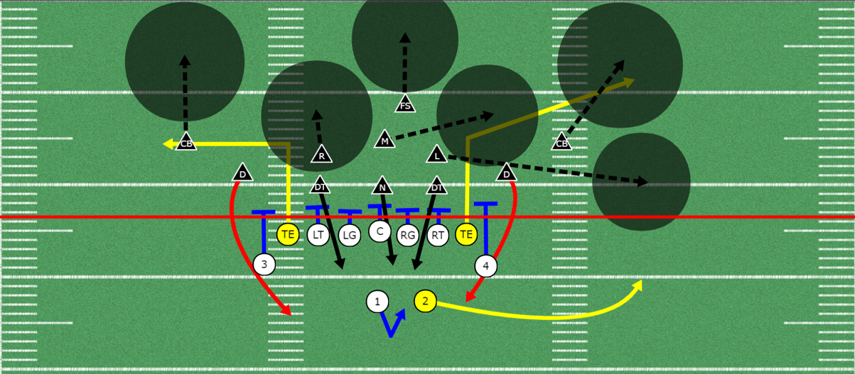Zone Blitz out of the 3-5-3 Stack Defense