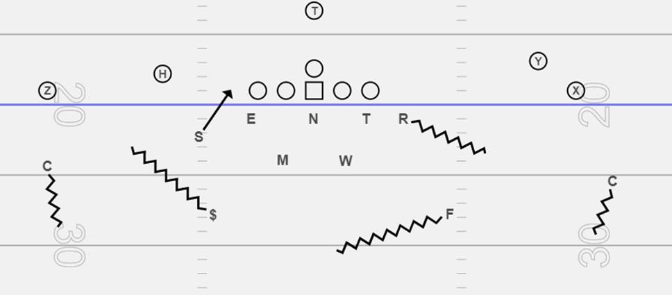 3-4 defense