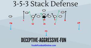 353 Stack Defense Playbook